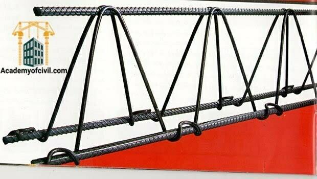 علت لرزش سقف کرومیت و نحوه ساخت یک سقف کرومیت استاندارد و تفاوت تیرچه کرومیت با تیرچه بلوک