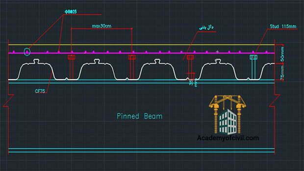 الزامات اجرایی و نقشه سقف عرشه فولادی