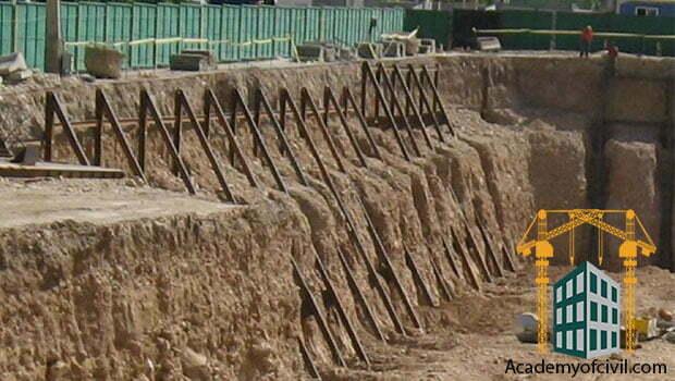 سازه نگهبان خرپایی