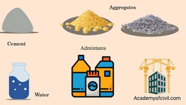 مواد افزودنی بتن