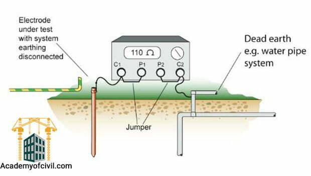 چاه ارت چیست ؟ سیستم ارتینگ چیست ؟